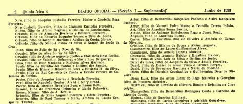 """Detalhe da página 2, do suplemento do Diário Oficial da União, do dia 1 de junho de 1939, onde na coluna da esquerda, no 18º nome cotando do alto da coluna para baixo, vemos o nome de """"Perí, filho de Napoleão Goulart Aroud (está com a grafia original errada) e Mary Broad"""". Esta era a lista de convocados da classe de 1921, para o Serviço Militar nas Forças Armadas do Brasil. Mas nesta época Perí, ou Perry Broad, já estava a anos na Alemanha e participando da Juventude Hitlerista - Fonte - Coleção do autor."""