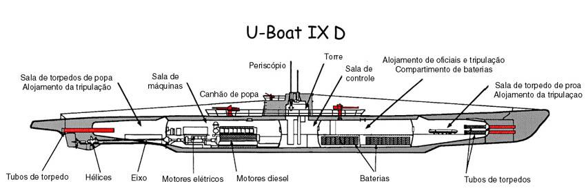 UboatIXD
